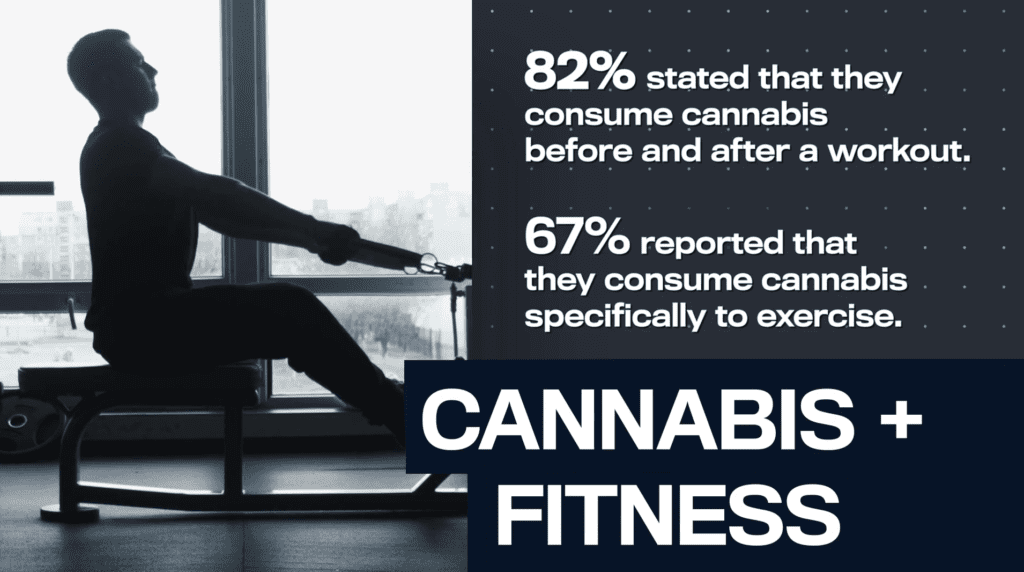 Cannabis and Exercise: It helps to keep you active